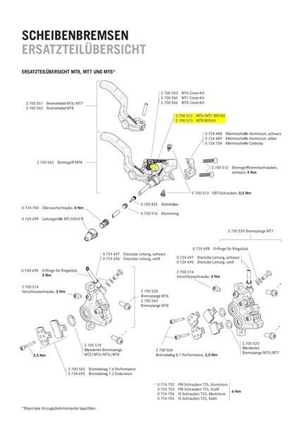 BAT Kit für MT6 / MT7